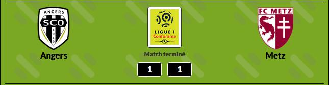 Championnat de France de football LIGUE 1 -2020 -2021 - Page 6 Cap10075
