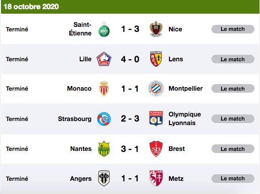 Championnat de France de football LIGUE 1 -2020 -2021 - Page 6 Cap10092