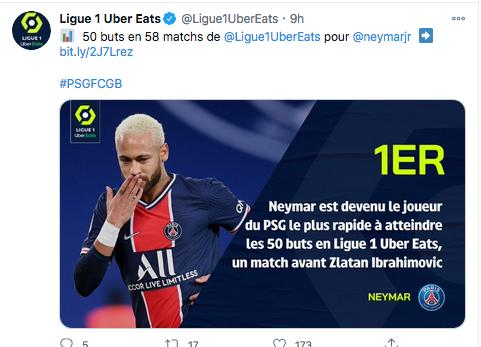 Championnat de France de football LIGUE 1 2020 -2021 Cap11263