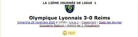 Championnat de France de football LIGUE 1 2020 -2021 Cap11270