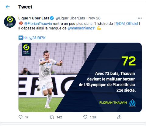 Championnat de France de football LIGUE 1 2020 -2021 Cap11278