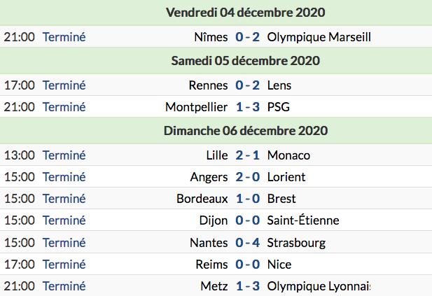 Championnat de France de football LIGUE 1 2020 -2021 - Page 2 Cap11389