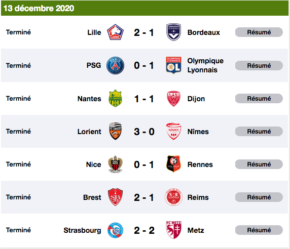 Championnat de France de football LIGUE 1 2020 -2021 - Page 2 Cap11516