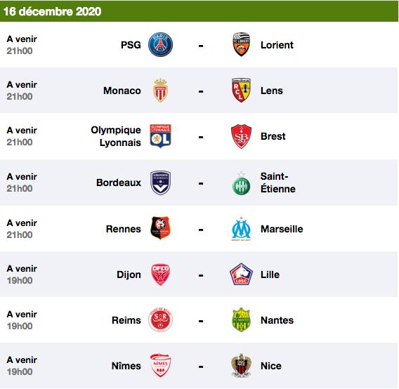 Championnat de France de football LIGUE 1 2020 -2021 - Page 2 Cap11522