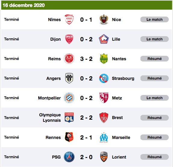 Championnat de France de football LIGUE 1 2020 -2021 - Page 3 Cap11559