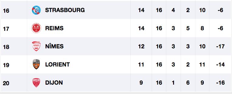 Championnat de France de football LIGUE 1 2020 -2021 - Page 3 Cap11604