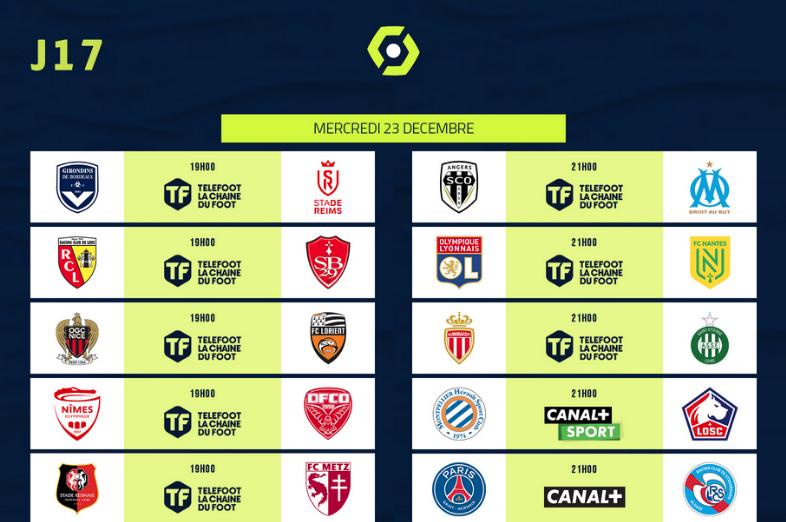 Championnat de France de football LIGUE 1 2020 -2021 - Page 4 Cap11610