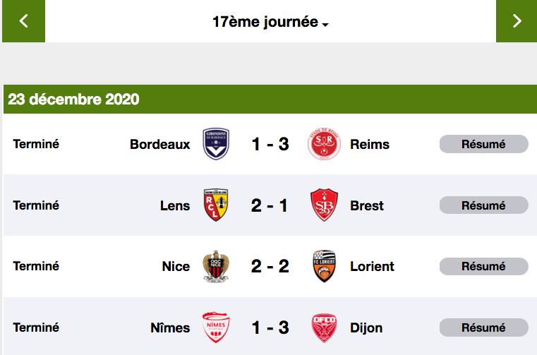 Championnat de France de football LIGUE 1 2020 -2021 - Page 4 Cap11633