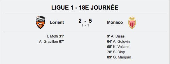 Championnat de France de football LIGUE 1 2020 -2021 - Page 4 Cap11712