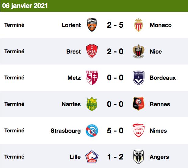 Championnat de France de football LIGUE 1 2020 -2021 - Page 4 Cap11725