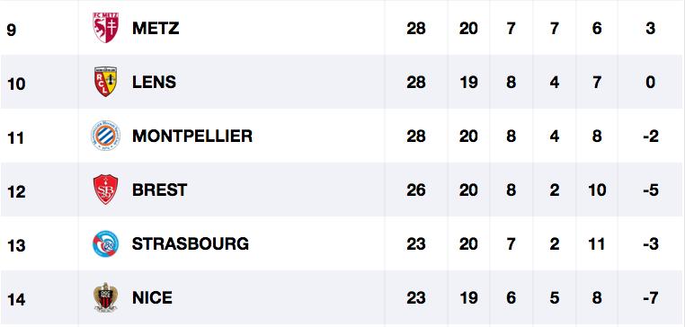Championnat de France de football LIGUE 1 2020 -2021 - Page 6 Cap11817