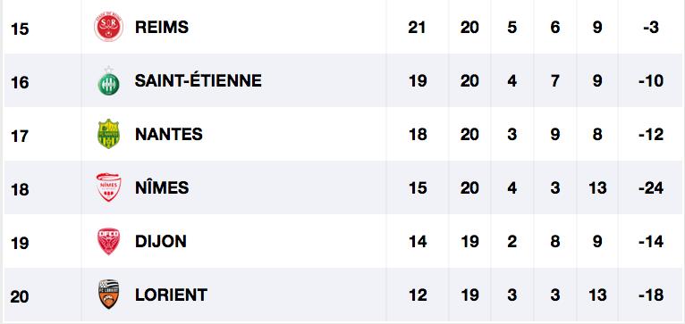 Championnat de France de football LIGUE 1 2020 -2021 - Page 6 Cap11818