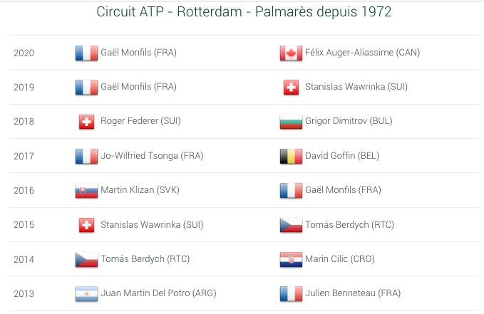 ATP ROTTERDAM 2021 - Page 2 Cap11829