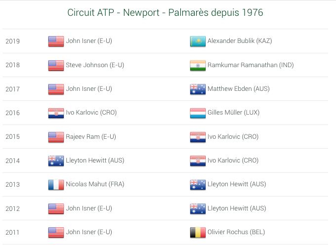 ATP NEWPORT 2021 Cap11837