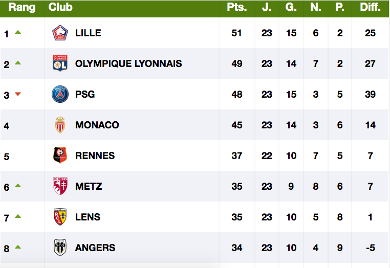 FOOTBALL MONTPELLIER 2020 2021 - Page 3 Cap12010