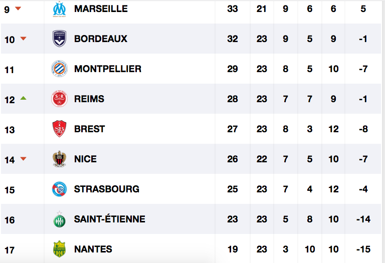 FOOTBALL MONTPELLIER 2020 2021 - Page 3 Cap12011