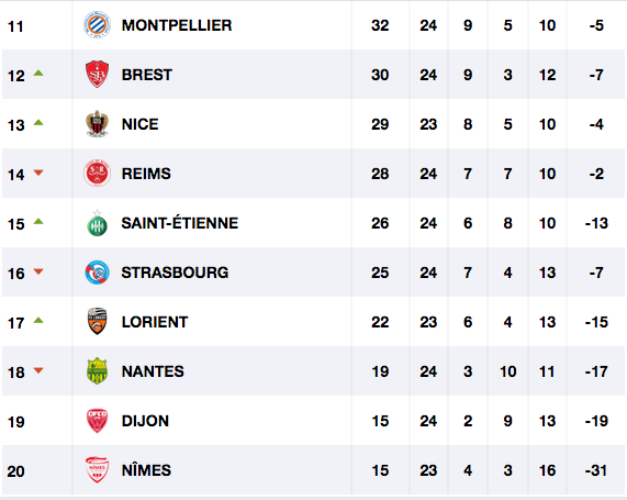 FOOTBALL MONTPELLIER 2020 2021 - Page 3 Cap12107
