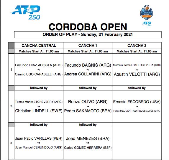 ATP CORDOBA 2021 Cap12298
