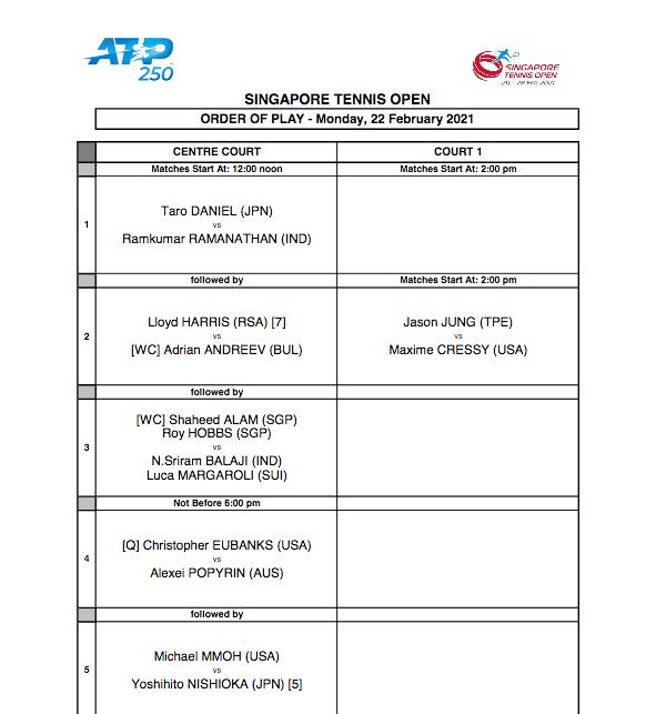 ATP SINGAPOUR 2021 Cap12314