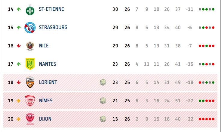 Championnat de France de football LIGUE 1 2020 -2021 - Page 12 Cap12331