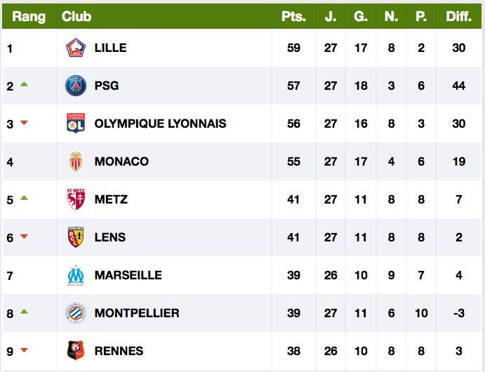 FOOTBALL MONTPELLIER 2020 2021 - Page 4 Cap12402