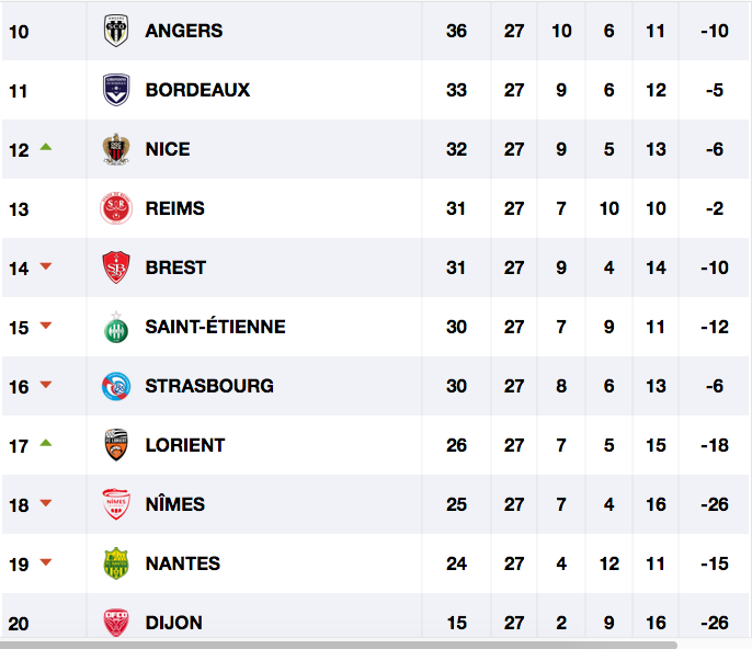 FOOTBALL MONTPELLIER 2020 2021 - Page 4 Cap12403