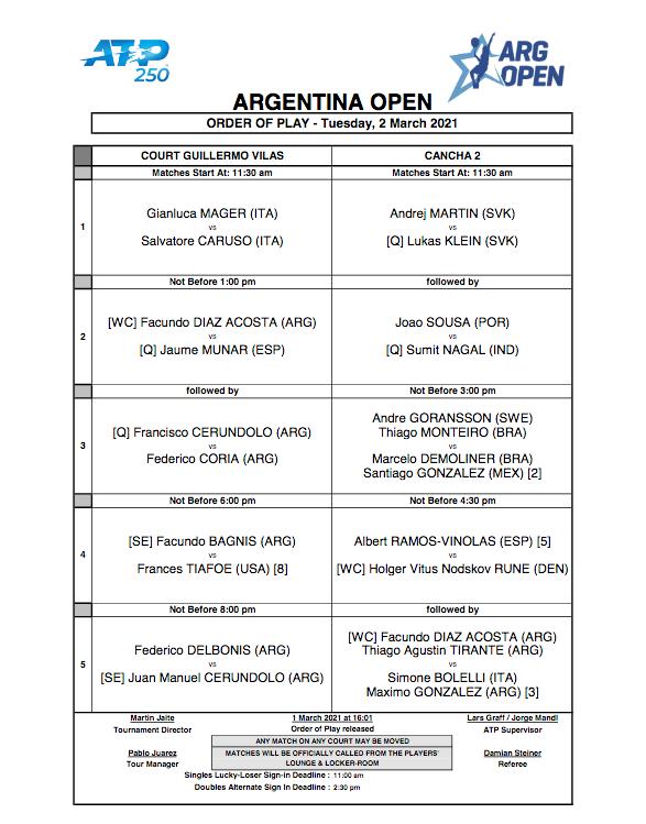 ATP BUENOS AIRES 2021 Cap12418