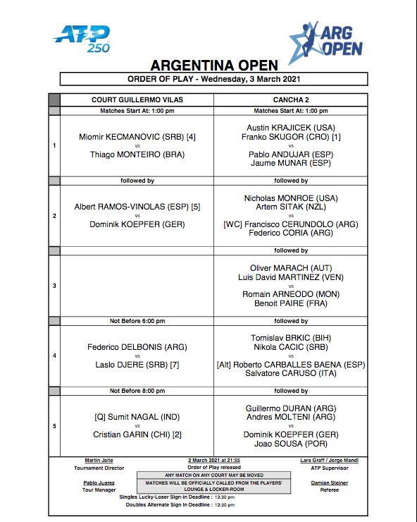ATP BUENOS AIRES 2021 Cap12423