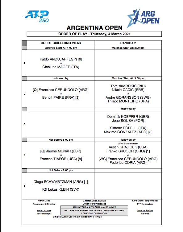 ATP BUENOS AIRES 2021 - Page 2 Cap12457