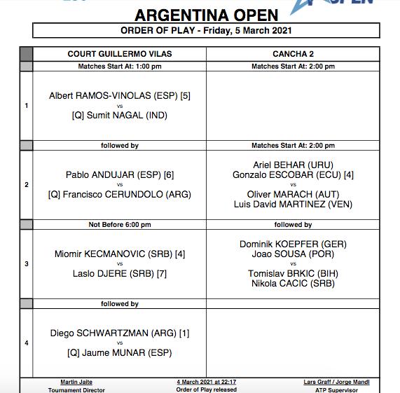ATP BUENOS AIRES 2021 - Page 2 Cap12468