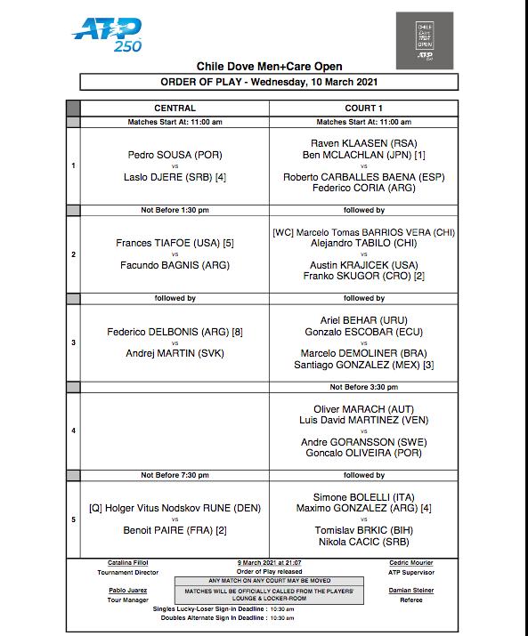 ATP SANTIAGO 2021 - Page 2 Cap12520