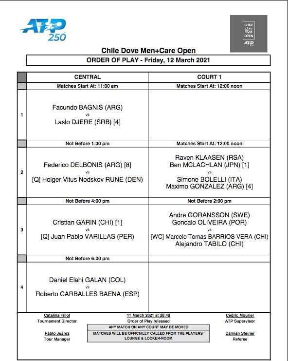 ATP SANTIAGO 2021 - Page 3 Cap12560