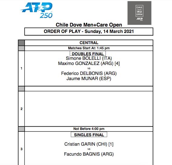 ATP SANTIAGO 2021 - Page 3 Cap12609