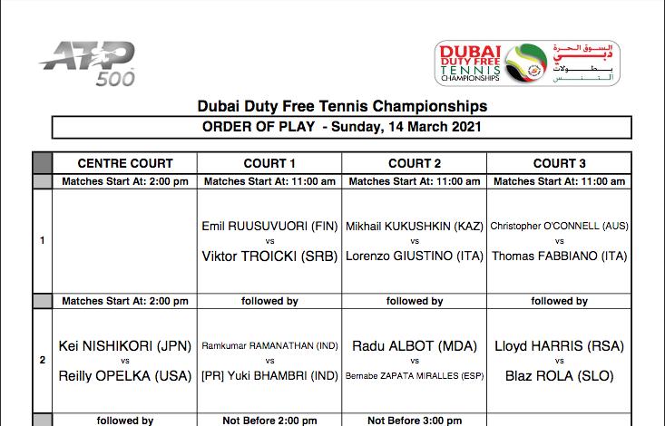 ATP DUBAI 2021 Cap12616