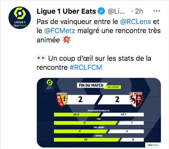 Championnat de France de football LIGUE 1 2020 -2021 - Page 15 Cap12643