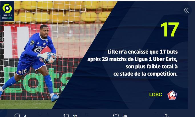 Championnat de France de football LIGUE 1 2020 -2021 - Page 15 Cap12670