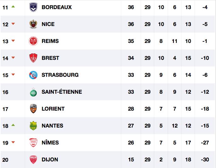 Championnat de France de football LIGUE 1 2020 -2021 - Page 15 Cap12676