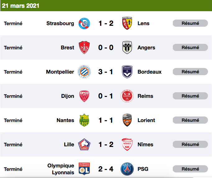 FOOTBALL MONTPELLIER 2020 2021 - Page 4 Cap12834
