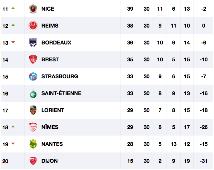 Championnat de France de football LIGUE 1 2020 -2021 - Page 16 Cap12836