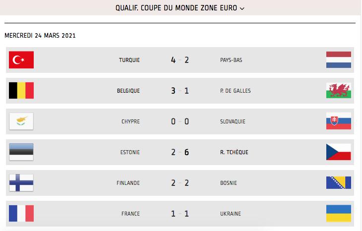 FOOTBALL COUPE DU MONDE 2022 - Page 3 Cap12926