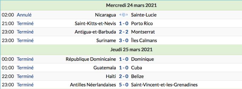 FOOTBALL COUPE DU MONDE 2022 - Page 3 Cap13017