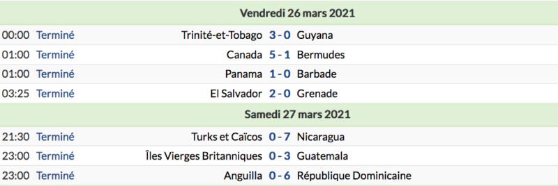 FOOTBALL COUPE DU MONDE 2022 - Page 3 Cap13018