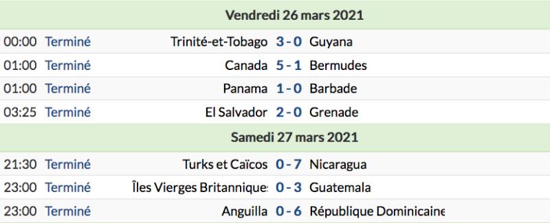FOOTBALL COUPE DU MONDE 2022 - Page 5 Cap13049