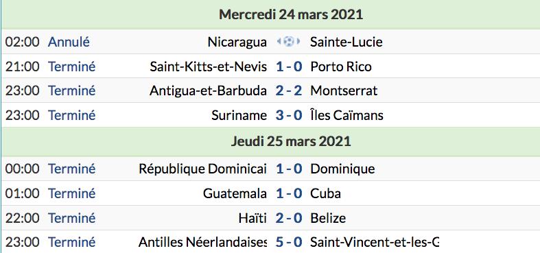 FOOTBALL COUPE DU MONDE 2022 - Page 5 Cap13050