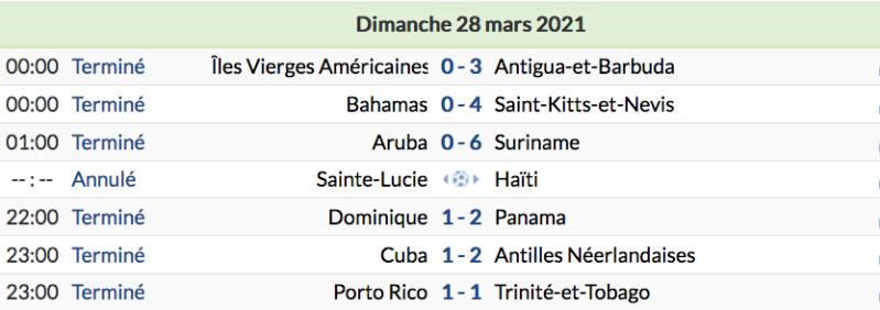 FOOTBALL COUPE DU MONDE 2022 - Page 5 Cap13052