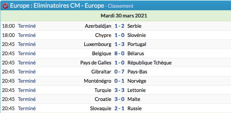 FOOTBALL COUPE DU MONDE 2022 - Page 5 Cap13137