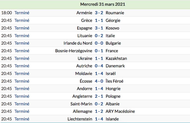 FOOTBALL COUPE DU MONDE 2022 - Page 5 Cap13138