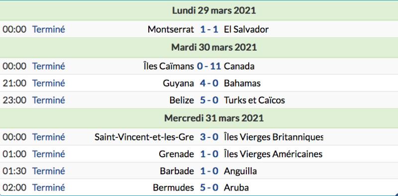 FOOTBALL COUPE DU MONDE 2022 - Page 5 Cap13150
