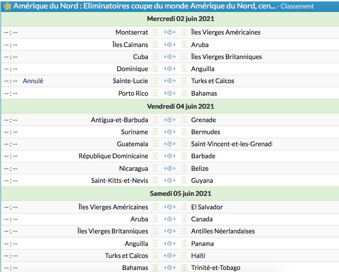FOOTBALL COUPE DU MONDE 2022 - Page 6 Cap13151