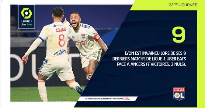 Championnat de France de football LIGUE 1 2020 -2021 - Page 18 Cap13355